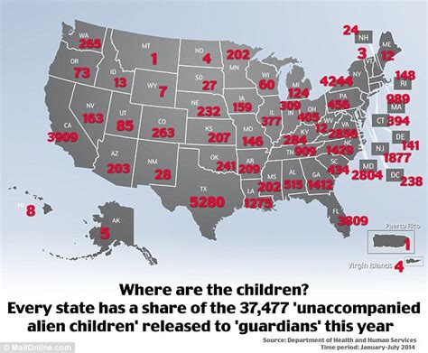 can an illegal immigrant buy a house where 37k illegal immigrant children have been released to guardians across america