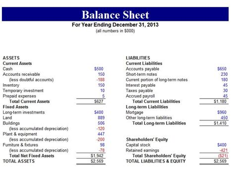 accounting balance sheet template excel free balance sheet templates for excel invoiceberry