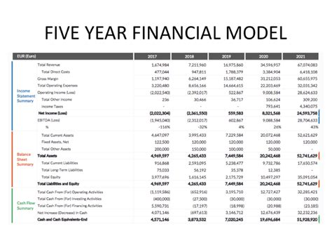 What Should Be Included In A Business Plan Financial Pro Forma Pro Forma Template For Startup