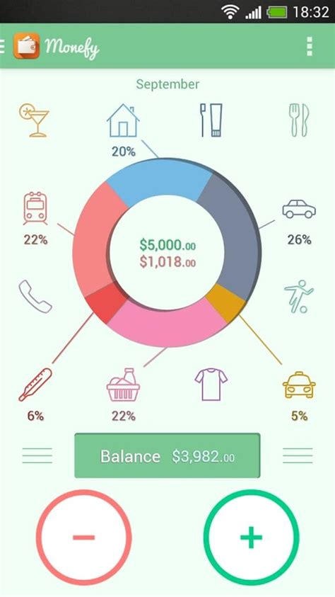 android money monefy pro money manager android app review