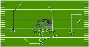 flag football play template football playbook