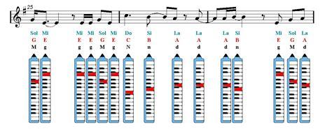 bts dna chords dna bts melodica sheet music guitar chords easy music