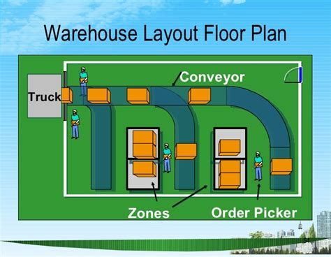 presentation warehouse layout layout strategy ppt bec doms