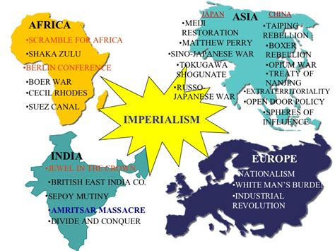 hedges marcussen global mecca unit 5 imperialism