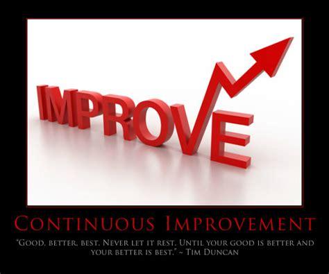 thoseposters continuous improvement