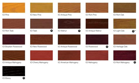 dulux trade exterior woodstain custom mixed colours