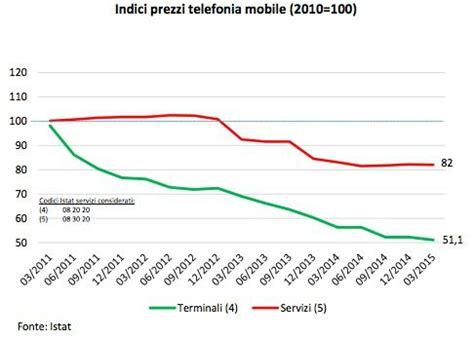 prezzi telefonia mobile telefonia mobile in italia pi 249 linee degli mvno e pi 249 sim