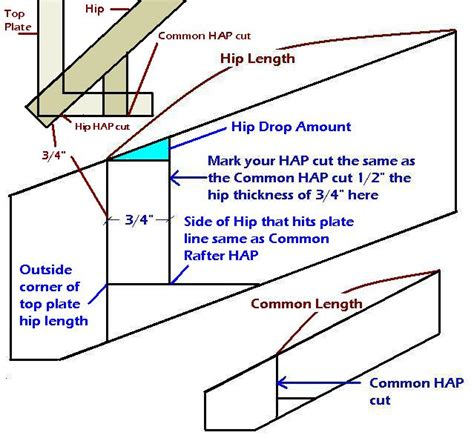 How To Cut A Hip Rafter Roof Framing Framing Contractor Talk