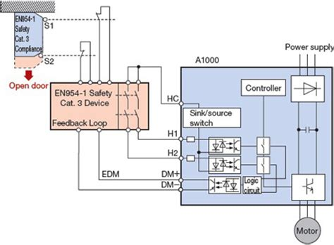 braking resistor for a1000 a1000 high performance vector yaskawa