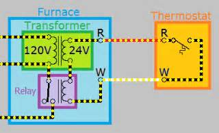 hvac how can i add a quot c quot wire to my thermostat home