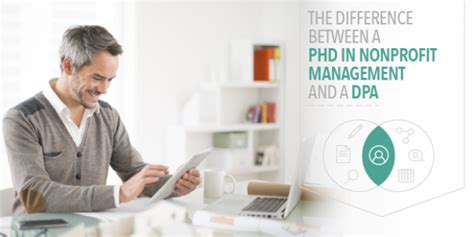 Difference Between An Mpa And Mba by The Difference Between A Phd In Nonprofit Management And A