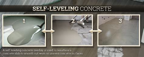 self leveling basement floor leveling a concrete floor with thinset image mag