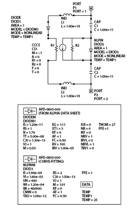 pin diode in ads pin diode model ads 28 images the large signal model of a pin diode ultra broadband