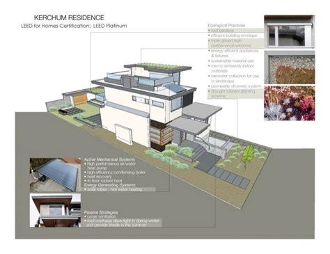 sustainable house design ideas 20 best images about duurzaamheidsdiagrammen on pinterest garden office case study