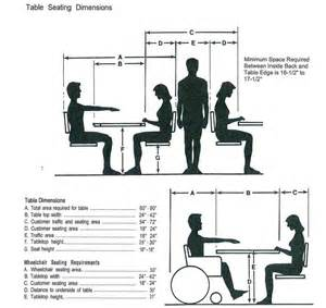 seat size table sizes and seating floor plans booths tables bars burg r bar pinterest tables bar