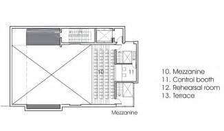 mezzanine floor plan house plan mezzanine joy studio design gallery best design