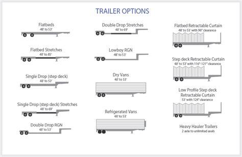 curtain trailer dimensions integralbook com