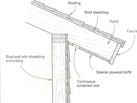 Plumb Cut Rafter by Trimming Rafter Tails Library Builder