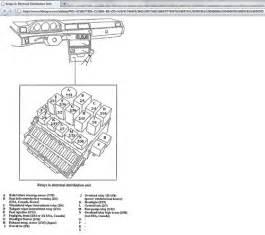 1994 Volvo 940 Manual Volvo Relay Diagram 1994 940 Volvo Free Engine Image For