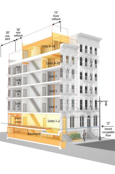 Retrofitting Buildings for Flood Risk   DCP