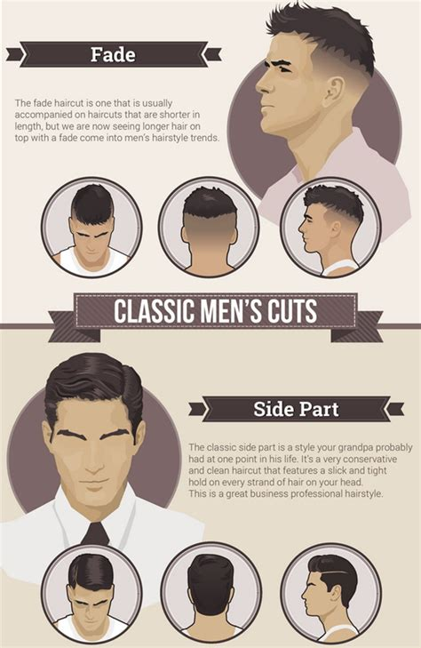 hair cut types for men numbers men s most popular hairstyles trend
