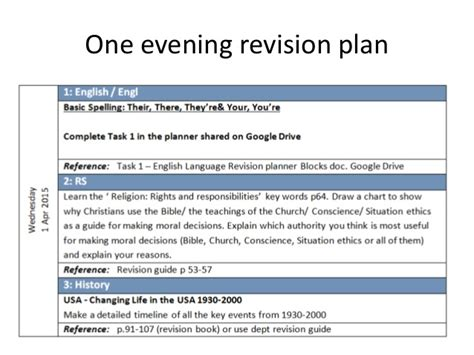 revision plan power point