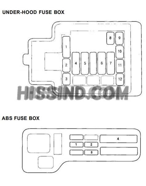 94 honda sol fuse box diagram wiring diagram with