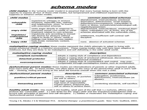 Schema Therapy Worksheets by Schema Therapy Worksheets Mediafoxstudio Free