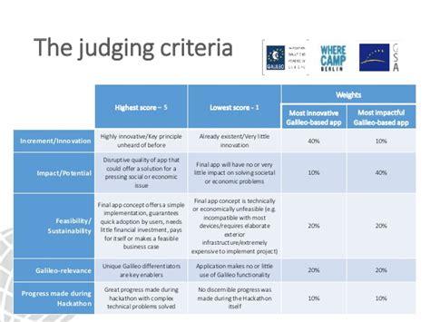 engineering design competition judging criteria 1 wherec galileo hackathon launch presentation