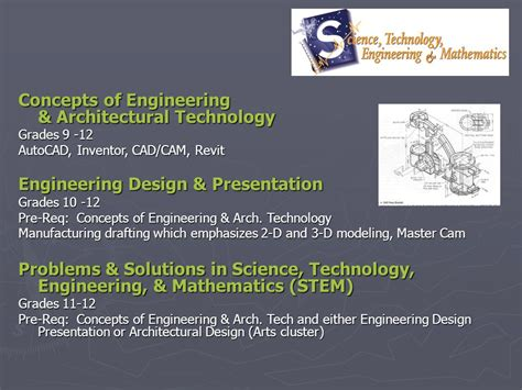 design concepts in software engineering ppt welcome to klein oak class of ppt download