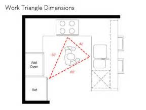 Kitchen Design Triangle The Importance Of An Efficient Kitchen Work Triangle Home Studio