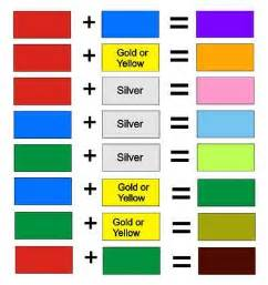 color mixes mixed colors chart colour mixing chart colours