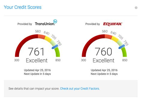 Credit Rating Form credit score images
