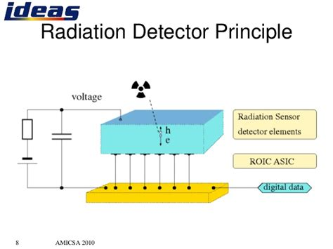 transistor mosfet cs630f a low power integrated circuit for adaptive detection of potentials in noisy signals 28 images