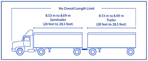 federal size regulations for commercial motor vehicles fhwa
