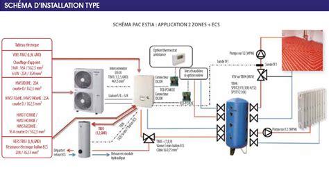tarif pompe a chaleur 1799 radiateur electrique ou pompe a chaleur air air
