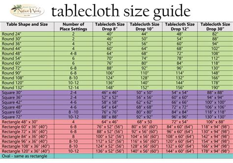chart of standard tablecloth sizes dining table cloth