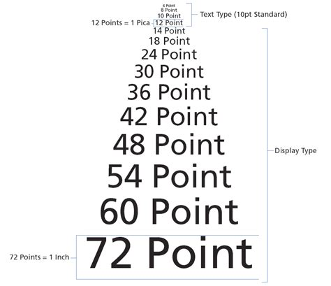 typography weight point size chart http facweb cs depaul edu sgrais images type cc11 20 5 jpg yearbook class