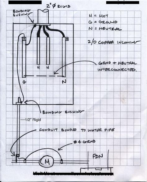 200 service wiring diagram wiring 200 service panels wiring free printable wiring diagrams