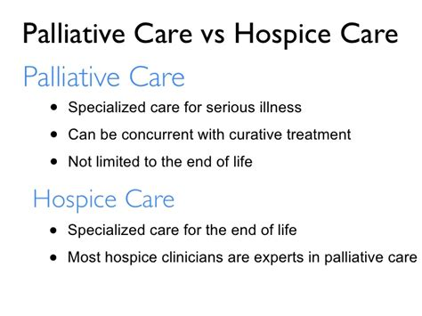 living at the end of a hospice addresses the most common questions books demand palliative care