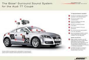 Audi Tt Audio System Upgrade Anyone Else Think Bose Speakers Are Terrible Audiworld