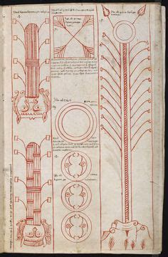 Ars Alchimia Board ars notoria on occult alchemy and sacred geometry