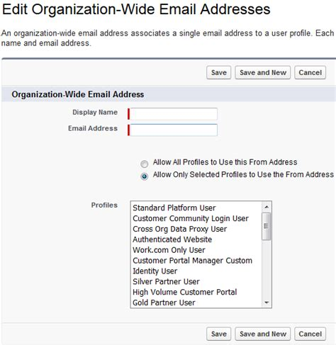 Salesforce Email Address Lookup Simplysfdc Salesforce Sending Email Using Other Email Address