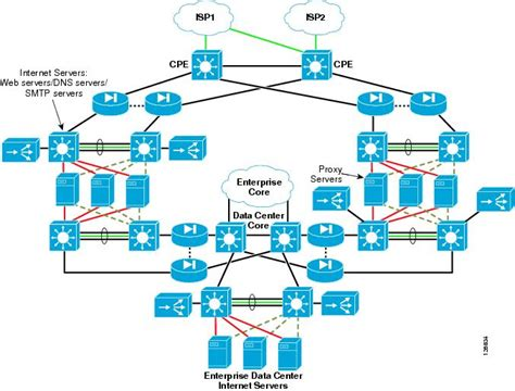 data network diagram data center network diagram 28 images data center