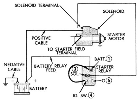 how to replace a neutral relay on a 1985 honda prelude 2005 saturn vue starter relay location 2005 get free