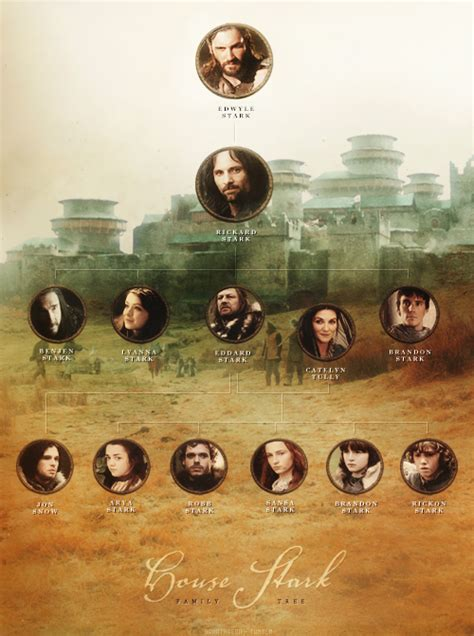 house stark family tree game of thrones images house stark family tree wallpaper and background photos