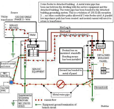 wiring problems in house - 28 images - electrical outlet symbol ...