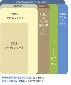mattress size comparison mattress size guide goodbed