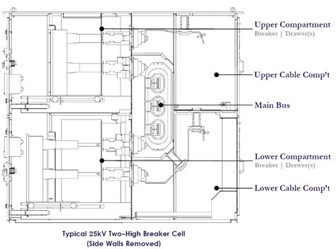 switchgear diagram dolgular