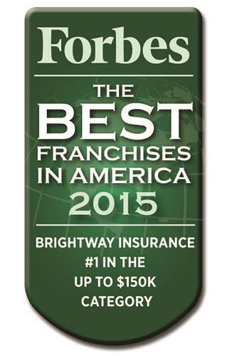 best franchise to buy best franchises best franchises to own 2015 franchises the